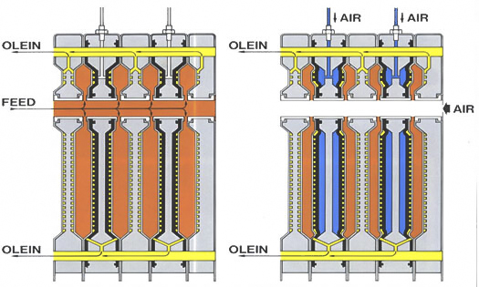 Palm Oil Filtration 2 - Palm Oil Filtration
